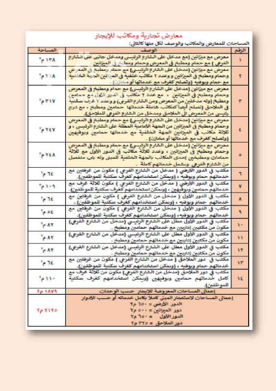 مكتب تجاري للإيجار في طريق علي بن أبي طالب ، الرياض ، الرياض