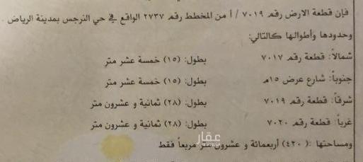 أرض للبيع في طريق الأمير فيصل بن بندر بن عبدالعزيز ، الرياض ، الرياض