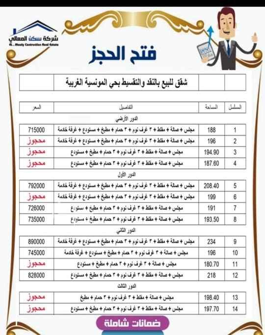 شقة للبيع في شارع البناء ، حي المونسية ، الرياض ، الرياض
