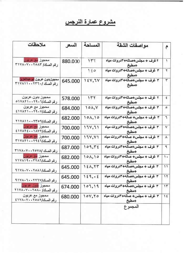 شقة للبيع في شارع رقم 230 ، حي النرجس ، الرياض ، الرياض