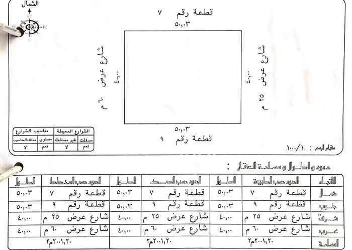 أرض للإيجار في طريق الأمير تركي بن عبدالعزيز الأول ، الرياض ، الرياض