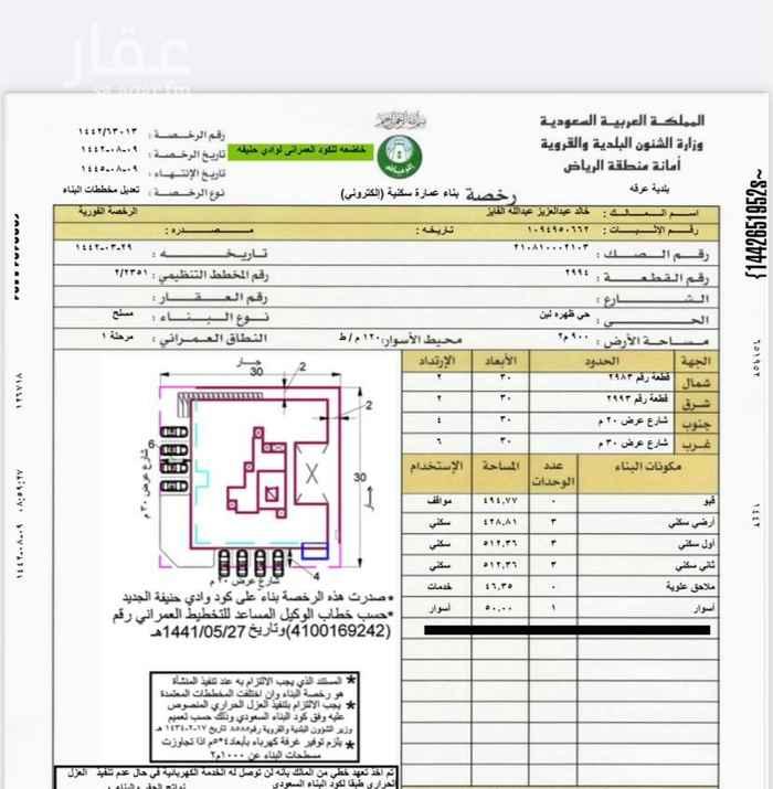 أرض للبيع في شارع الوطن ، حي ظهرة لبن ، الرياض ، الرياض