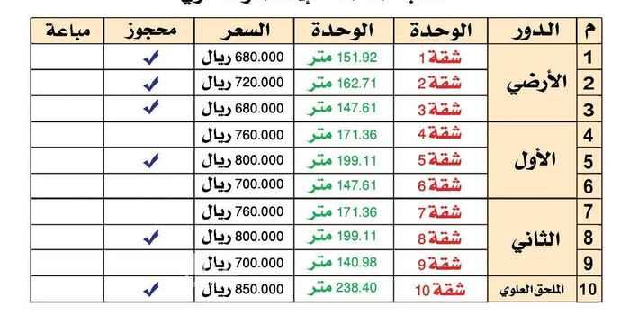 شقة للبيع في شارع الدهناء ، حي الملقا ، الرياض ، الرياض