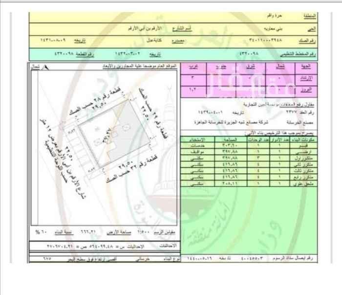 عمارة للإيجار في طريق الامير عبدالمجيد - الدائري المتوسط ، حي بني معاوية ، المدينة المنورة