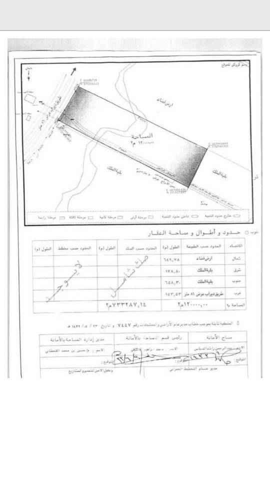أرض للبيع في حي ديراب ، الرياض