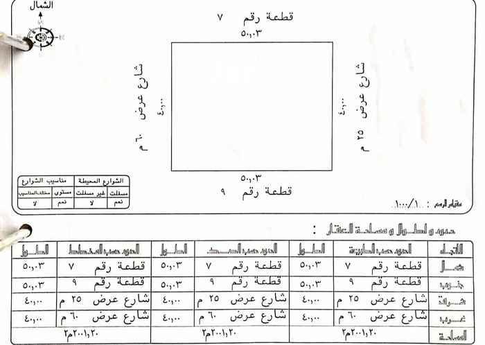 أرض للإيجار في طريق الأمير تركي بن عبدالعزيز الأول ، حي الملقا ، الرياض ، الرياض