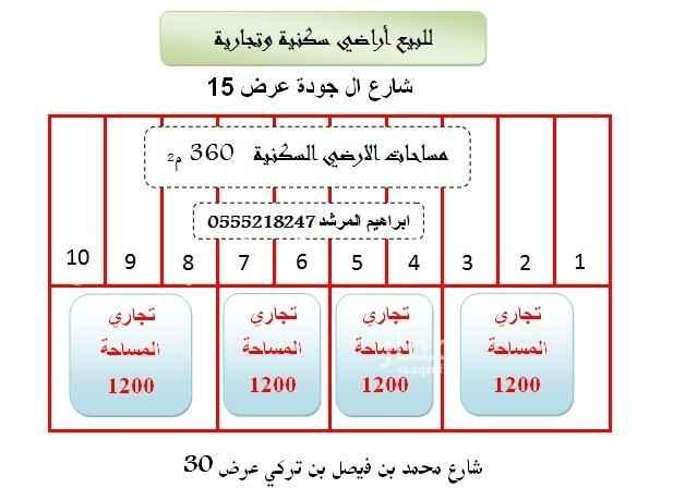 أرض للبيع في شارع ال جودة ، حي القدس ، الرياض ، الرياض