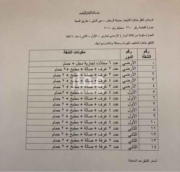 عمارة للإيجار في شارع الصفا ، حي السلي ، الرياض