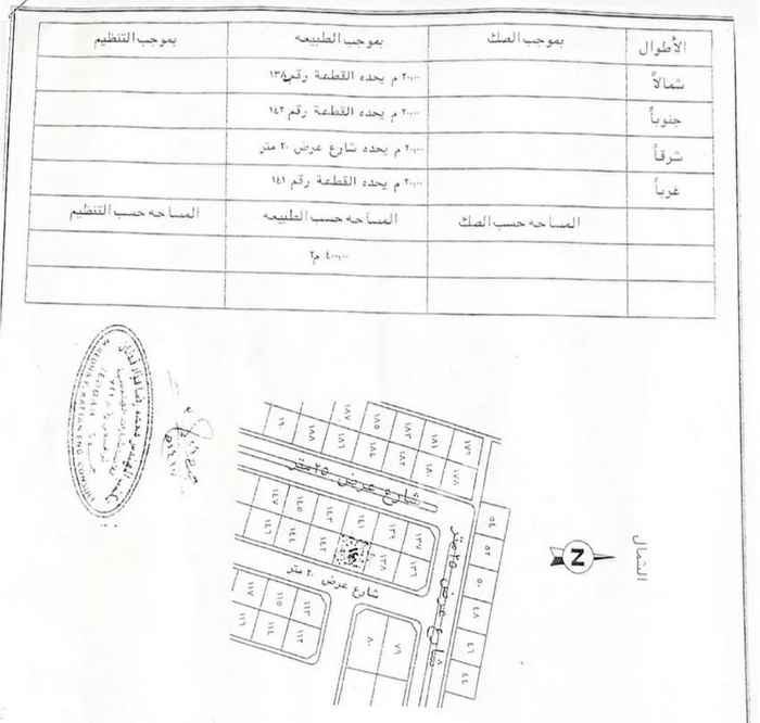 أرض للبيع في حي ثول ، ثول ، جدة