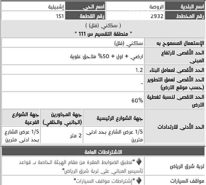 أرض للبيع في شارع المحاربي ، حي اشبيلية ، الرياض ، الرياض