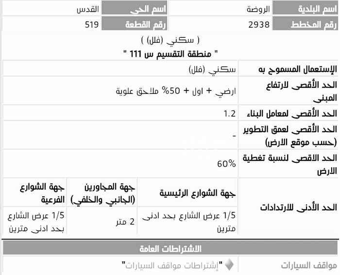 أرض للبيع في شارع سعيد بن العاص ، حي القدس ، الرياض ، الرياض
