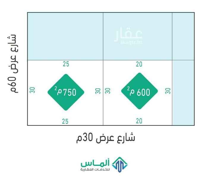 أرض للإيجار في حي المونسية ، الرياض ، الرياض
