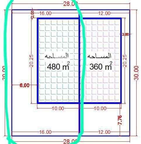 فيلا للبيع في شارع الحسين بن علي ، حي المصيف ، الرياض ، الرياض