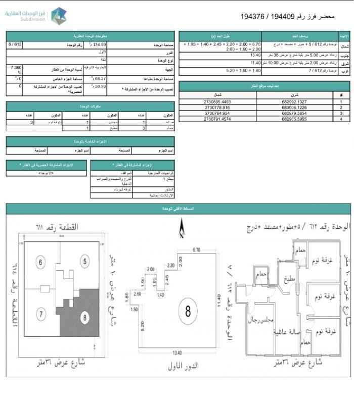 شقة للبيع في حي الفيحاء ، الرياض ، الرياض